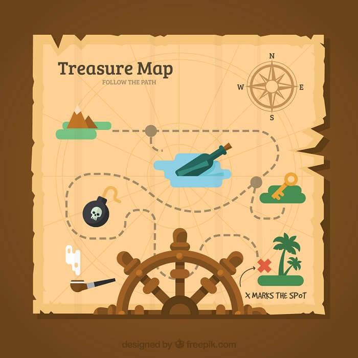 Desenho de mapa do tesouro